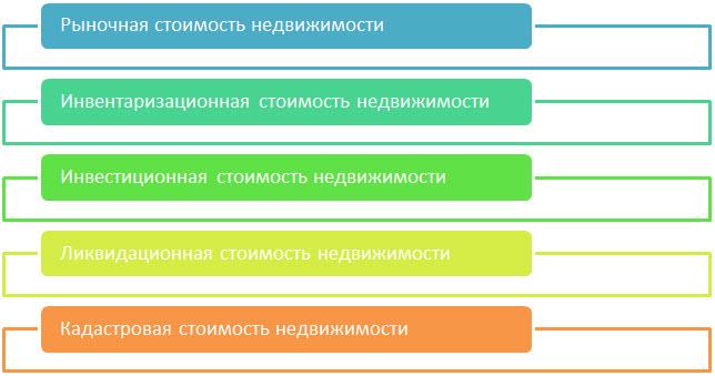 Инстpукция Должностные инструкции в строительстве