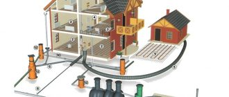 Составные части канализации частного дома