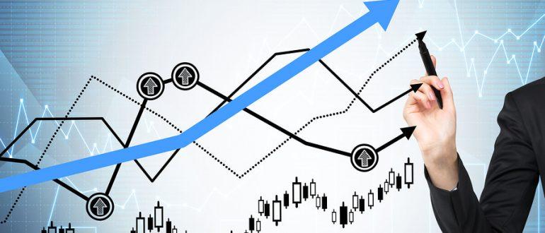 Роль индикаторов Форекс в успешном закрытии сделок
