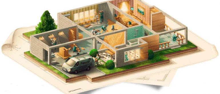 Как запланировать строительство дома?